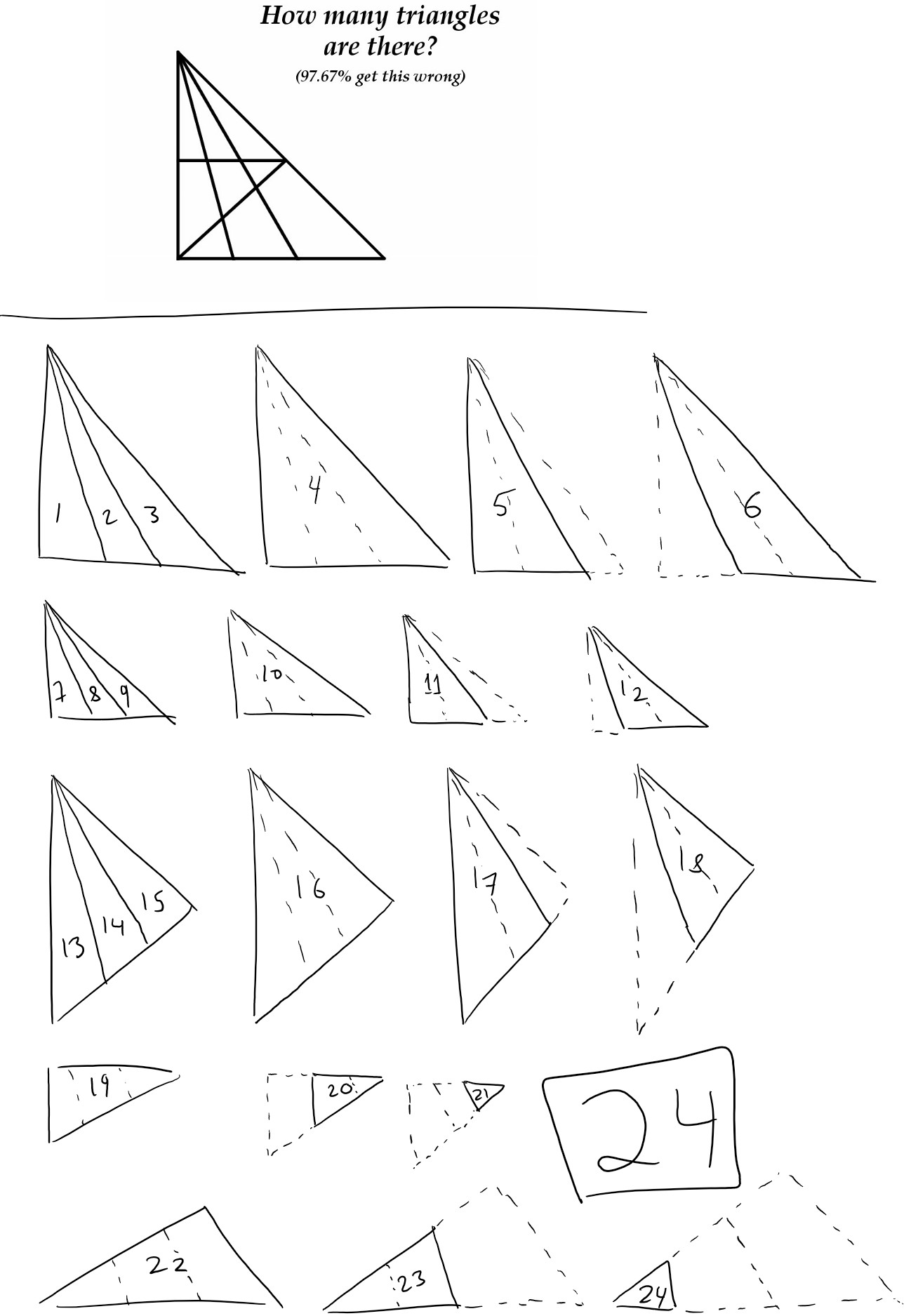 Counting Triangles Puzzle (SOLUTION)