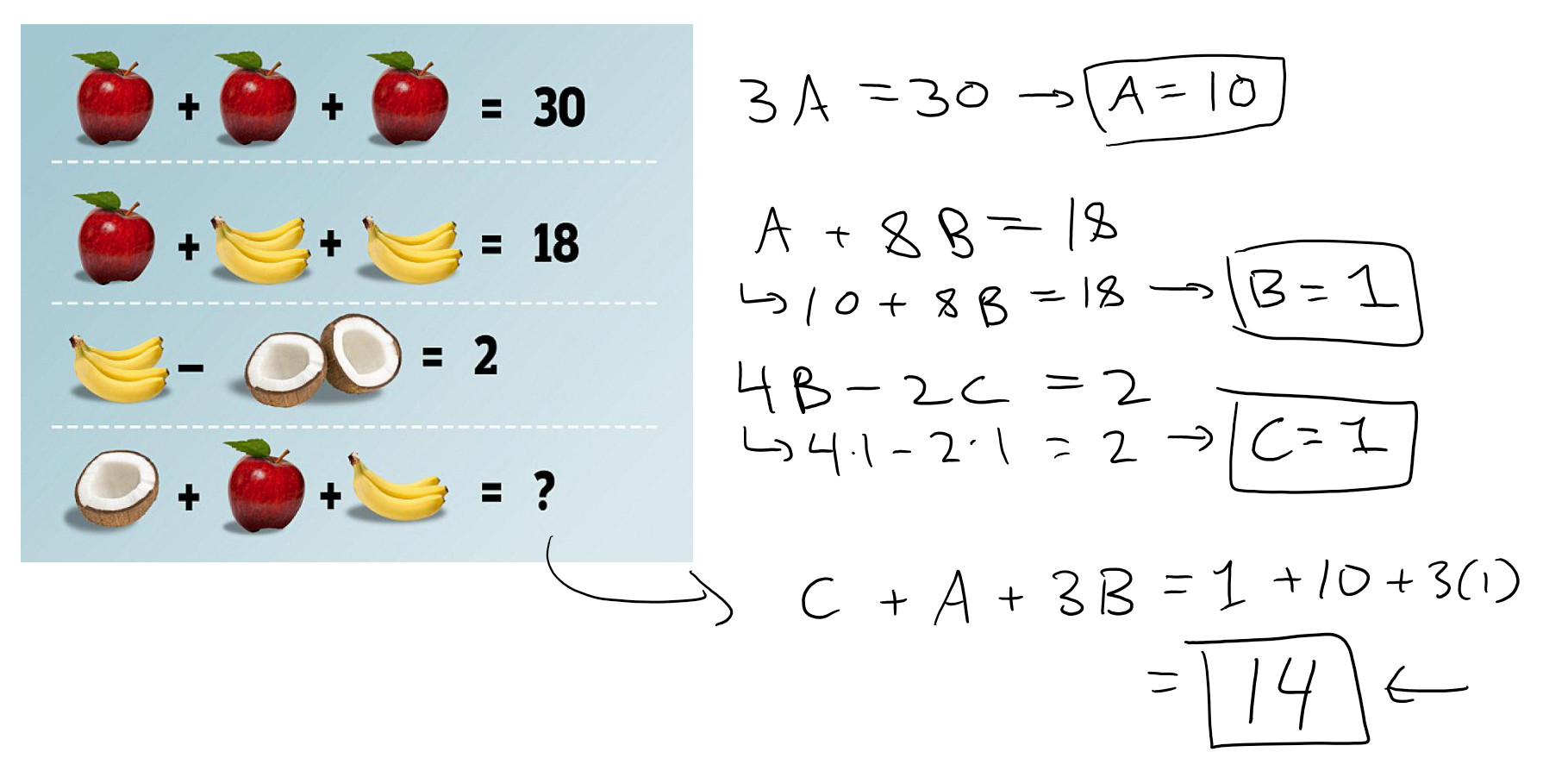 Fruit Math Problem (SOLUTION) | Puzzles | Math Easy Solutions