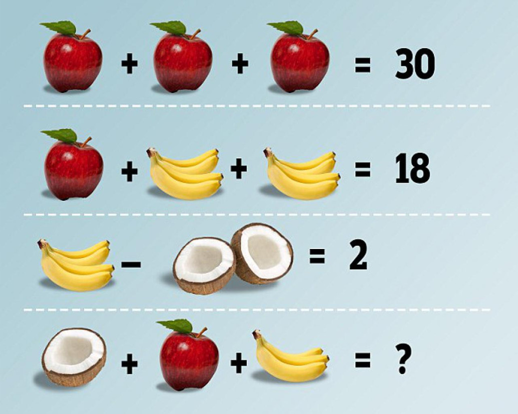 Fruit Math Problem