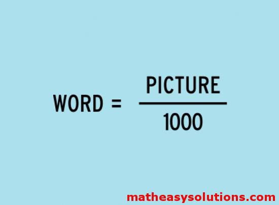 A word is worth a picture divided by 1000